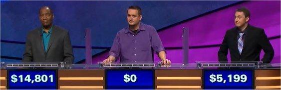 Final Jeopardy (1/15/2018) Gilbert Collins, Steve Garbacz, Tyler Misanek