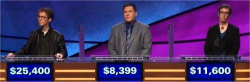 Final Jeopardy (1/31/2018) Ryan Fenster, Nate Pochomis, Elizabeth Connor
