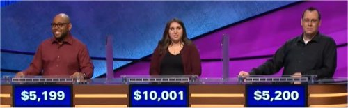 Final Jeopardy (1/9/2018) Brandon Brooks, Lindsay Resnick, Matt Brannagan