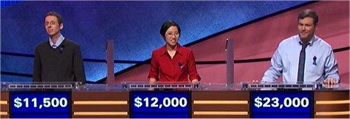 Final Jeopardy (11/7/2017) Tim Aten, Lilly Chin, Jason Sterlacci