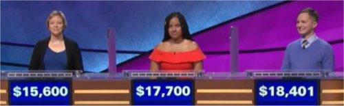 Final Jeopardy (12/4/2017) Lisa Kristina, Alice Pelletier, Kyle Becker