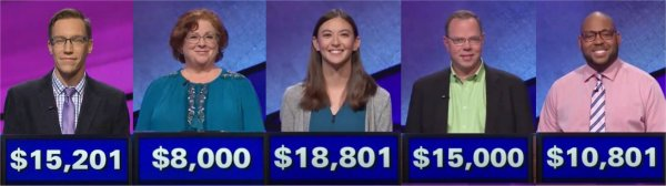Jeopardy! champs for the week of January 1, 2018