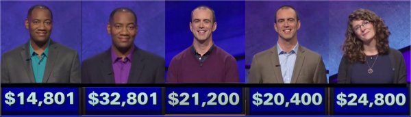 Jeopardy! champs for the week of January 15, 2018