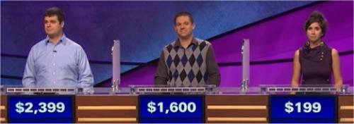 Final Jeopardy (1/18/2017) John Avila, Aaron Ellis, Sherri Cohen