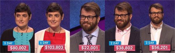 Jeopardy champs Dec 19 - 23, 2016