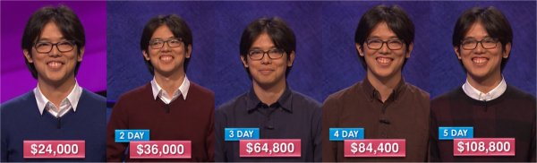 Jeopardy! champs for the week of April 17, 2017