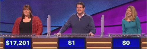 Final Jeopardy Results for January 21, 2016