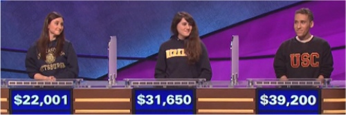 Final Jeopardy Results for February 12, 2016