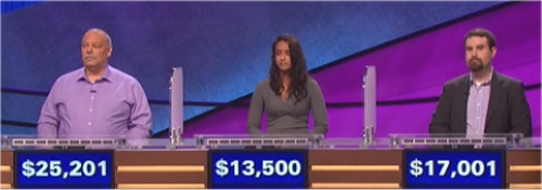 Final jeopardy Results for February 16, 2016
