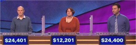 Final Jeopardy Results for February 22, 2016
