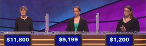 Final Jeopardy Results for Wednesday, March 23, 2016