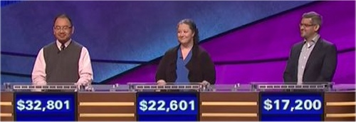 Final Jeopardy Results for Monday, April 18, 2016