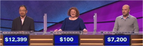Final jeopardy Results for Thursday, April 21, 2016