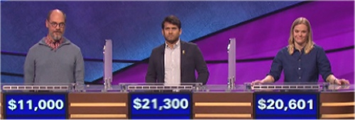 Final Jeopardy Results for Monday, April 4, 2016