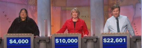 Final Jeopardy Results for Thursday, May 12, 2016