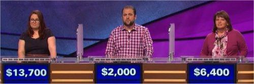 Final Jeopardy (5/17/2017) Sculpture