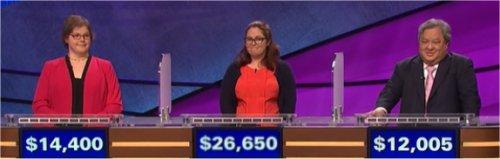 Final Jeopardy (5/9/2017) Sara Holub, Mary Parker, Eduardo Sevilla