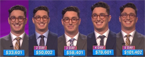 Jeopardy! champ's daily totals for the week of April 18, 2016