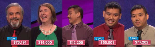 Jeopardy! champs for the week of May 29, 2017