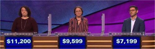 Final Jeopardy (7/28/2017) Shadi Peterman, Dan Viafore and Mary Duffy