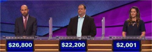 Final Jeopardy (7/3/2017) Jon Eisenman, Trevor Schultz, Emily Campbell