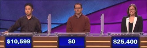 Final Jeopardy! Results: 9-15-15