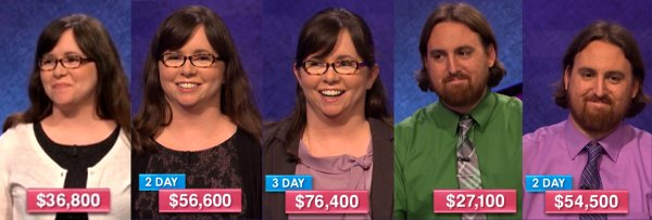 Jeopardy! champs for the week of July 17, 2017