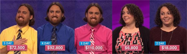 Jeopardy! champs for the week of July 24, 2017