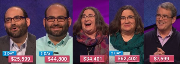 Jeopardy! champs for the week of June 19, 2017