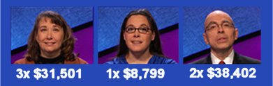 Jeopardy champs: S31 W24